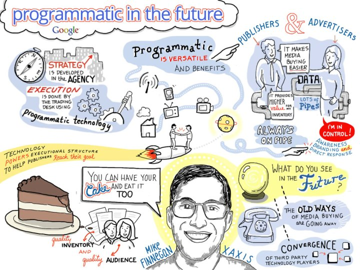 programmatic in the future