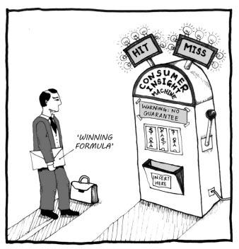 consumerinsightmachine